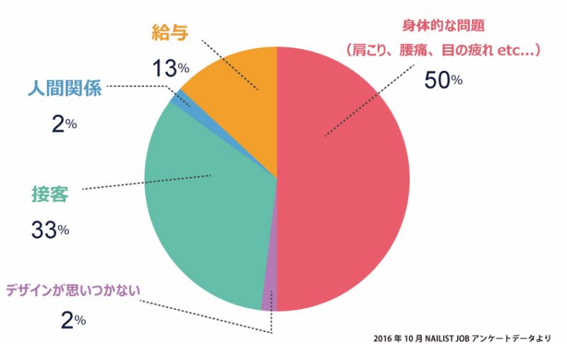 %e3%82%a2%e3%83%b3%e3%82%b1%e3%83%bc%e3%83%882_1_%e3%82%bf%e3%82%a4%e3%83%88%e3%83%ab%e3%81%aa%e3%81%97