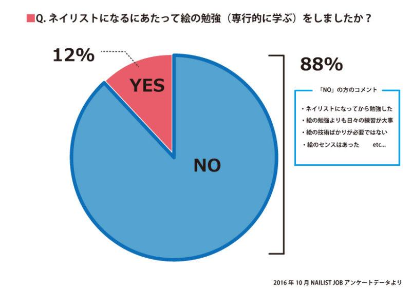 %e3%83%8d%e3%82%a4%e3%83%aa%e3%82%b9%e3%83%88%e3%82%a2%e3%83%b3%e3%82%b1_%e7%b5%b5%e3%81%ae%e5%8b%89%e5%bc%b7%ef%bc%92