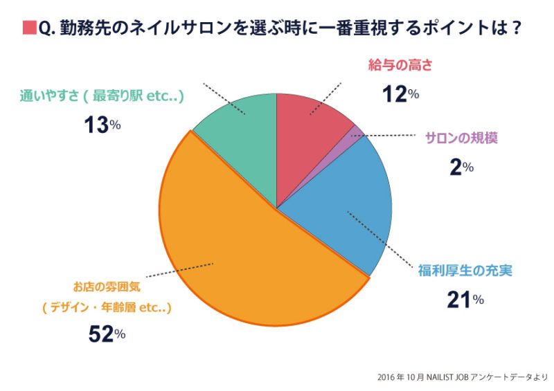 %e9%81%b8%e3%81%b6%e3%83%9d%e3%82%a4%e3%83%b3%e3%83%88_%e5%86%86%e3%82%b0%e3%83%a9%e3%83%95