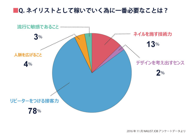 %e3%82%a2%e3%83%b3%e3%82%b1%e5%90%8d%e7%a7%b0%e6%9c%aa%e8%a8%ad%e5%ae%9a-1